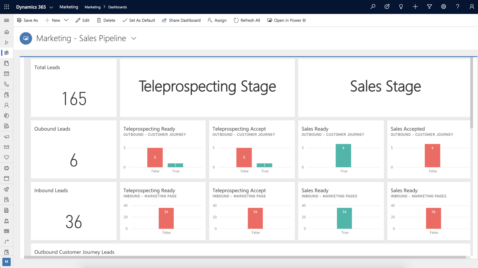 Ecran marketing de Dynamics 365 Sales